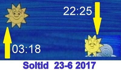 Soltid 23-6